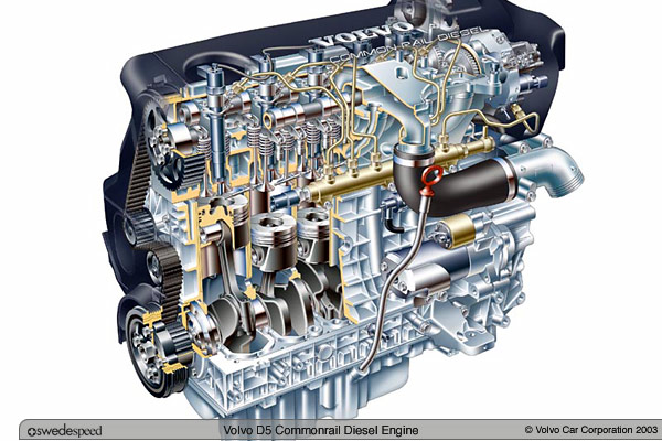 The Common Rail Diesel Injection System Explained