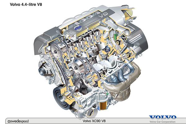 Driven 2005 Xc90 V8